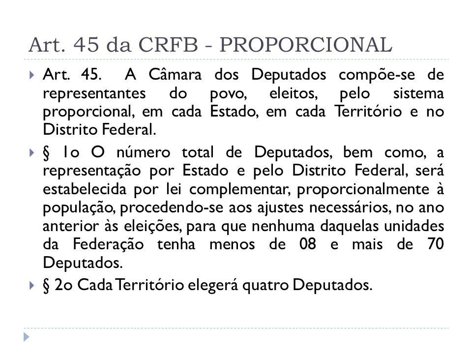 Art.45 da CRFB - PROPORCIONAL  Art. 45.