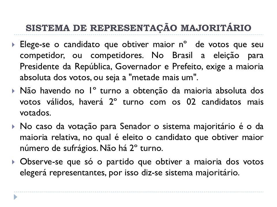 SISTEMA DE REPRESENTAÇÃO MAJORITÁRIO  Elege-se o candidato que obtiver maior nº de votos que seu competidor, ou competidores.