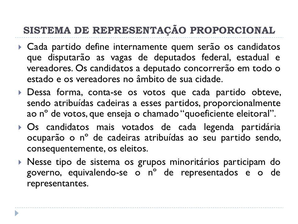 SISTEMA DE REPRESENTAÇÃO PROPORCIONAL  Cada partido define internamente quem serão os candidatos que disputarão as vagas de deputados federal, estadual e vereadores.