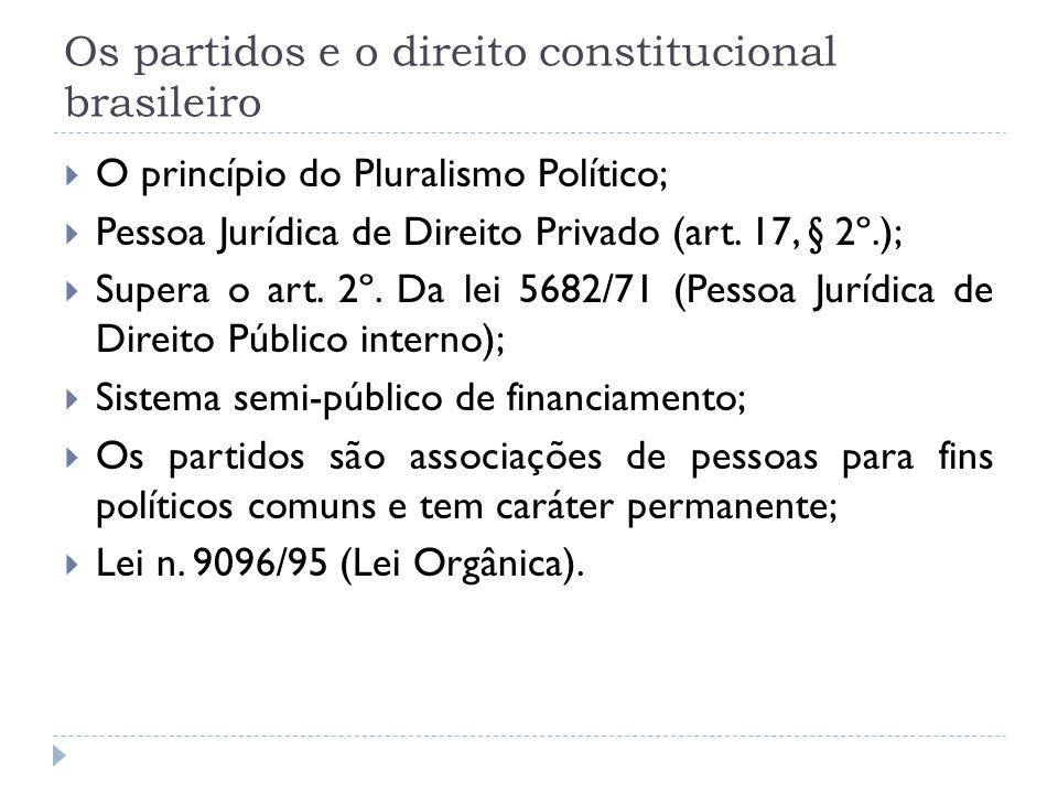 Os partidos e o direito constitucional brasileiro  O princípio do Pluralismo Político;  Pessoa Jurídica de Direito Privado (art.