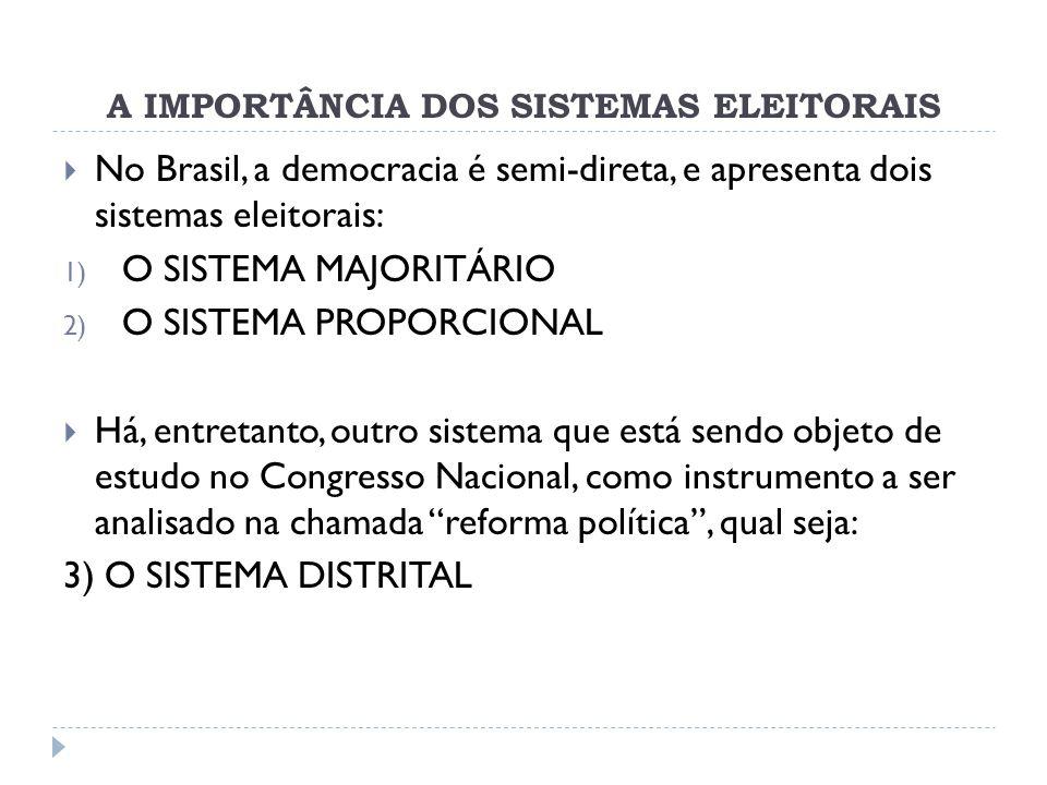 A IMPORTÂNCIA DOS SISTEMAS ELEITORAIS  No Brasil, a democracia é semi-direta, e apresenta dois sistemas eleitorais: 1) O SISTEMA MAJORITÁRIO 2) O SISTEMA PROPORCIONAL  Há, entretanto, outro sistema que está sendo objeto de estudo no Congresso Nacional, como instrumento a ser analisado na chamada reforma política , qual seja: 3) O SISTEMA DISTRITAL