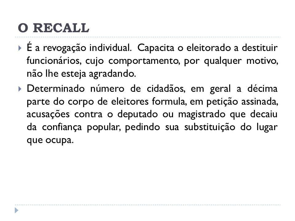 O RECALL  É a revogação individual.