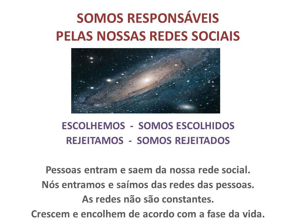 SOMOS RESPONSÁVEIS PELAS NOSSAS REDES SOCIAIS ESCOLHEMOS - SOMOS ESCOLHIDOS REJEITAMOS - SOMOS REJEITADOS Pessoas entram e saem da nossa rede social.