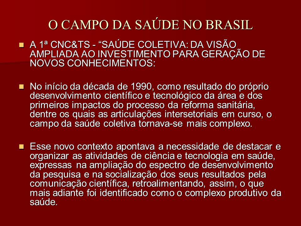 O CAMPO DA SAÚDE NO BRASIL A 1ª CNC&TS - SAÚDE COLETIVA: DA VISÃO AMPLIADA AO INVESTIMENTO PARA GERAÇÃO DE NOVOS CONHECIMENTOS: A 1ª CNC&TS - SAÚDE COLETIVA: DA VISÃO AMPLIADA AO INVESTIMENTO PARA GERAÇÃO DE NOVOS CONHECIMENTOS: No início da década de 1990, como resultado do próprio desenvolvimento científico e tecnológico da área e dos primeiros impactos do processo da reforma sanitária, dentre os quais as articulações intersetoriais em curso, o campo da saúde coletiva tornava-se mais complexo.