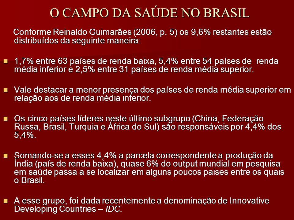 O CAMPO DA SAÚDE NO BRASIL Conforme Reinaldo Guimarães (2006, p.