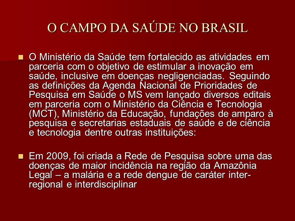 O CAMPO DA SAÚDE NO BRASIL O Ministério da Saúde tem fortalecido as atividades em parceria com o objetivo de estimular a inovação em saúde, inclusive em doenças negligenciadas.