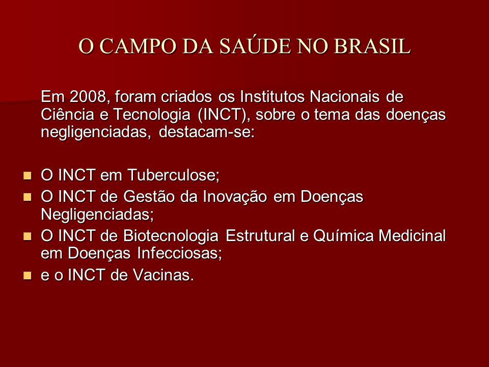 O CAMPO DA SAÚDE NO BRASIL Em 2008, foram criados os Institutos Nacionais de Ciência e Tecnologia (INCT), sobre o tema das doenças negligenciadas, destacam-se: O INCT em Tuberculose; O INCT em Tuberculose; O INCT de Gestão da Inovação em Doenças Negligenciadas; O INCT de Gestão da Inovação em Doenças Negligenciadas; O INCT de Biotecnologia Estrutural e Química Medicinal em Doenças Infecciosas; O INCT de Biotecnologia Estrutural e Química Medicinal em Doenças Infecciosas; e o INCT de Vacinas.