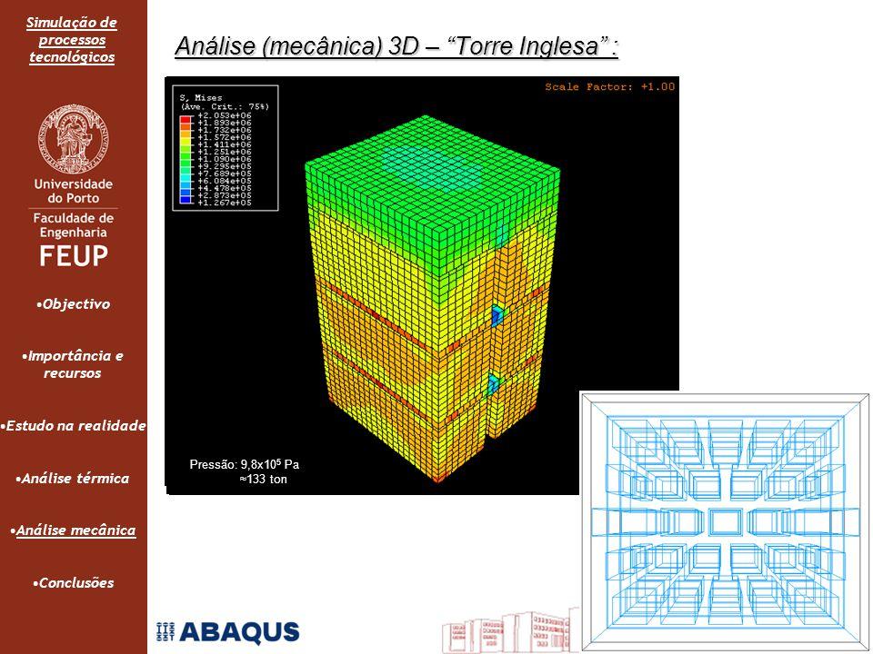 Simulação de processos tecnológicos Análise (mecânica) 3D – Torre Inglesa : Pressão: 9,8x10 5 Pa ≈133 ton Objectivo Importância e recursos Estudo na realidade Análise térmica Análise mecânica Conclusões