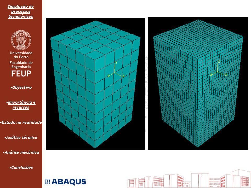 Simulação de processos tecnológicos Objectivo Importância e recursos Estudo na realidade Análise térmica Análise mecânica Conclusões