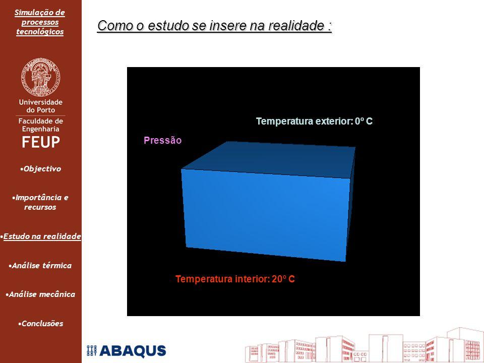Simulação de processos tecnológicos Como o estudo se insere na realidade : Temperatura exterior: 0º C Temperatura interior: 20º C Pressão Objectivo Importância e recursos Estudo na realidade Análise térmica Análise mecânica Conclusões