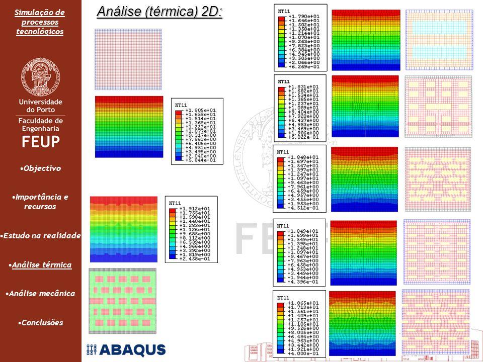 Simulação de processos tecnológicos Análise (térmica) 2D: Objectivo Importância e recursos Estudo na realidade Análise térmica Análise mecânica Conclusões