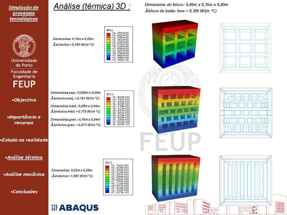 Simulação de processos tecnológicos Análise (térmica) 3D : Objectivo Importância e recursos Estudo na realidade Análise térmica Análise mecânica Conclusões Dimensões: 0,03m x 0,29m alvéolos = 1,000 W/(m ºC) Dimensões peq.: 0,025m x 0,04m alvéolos peq.