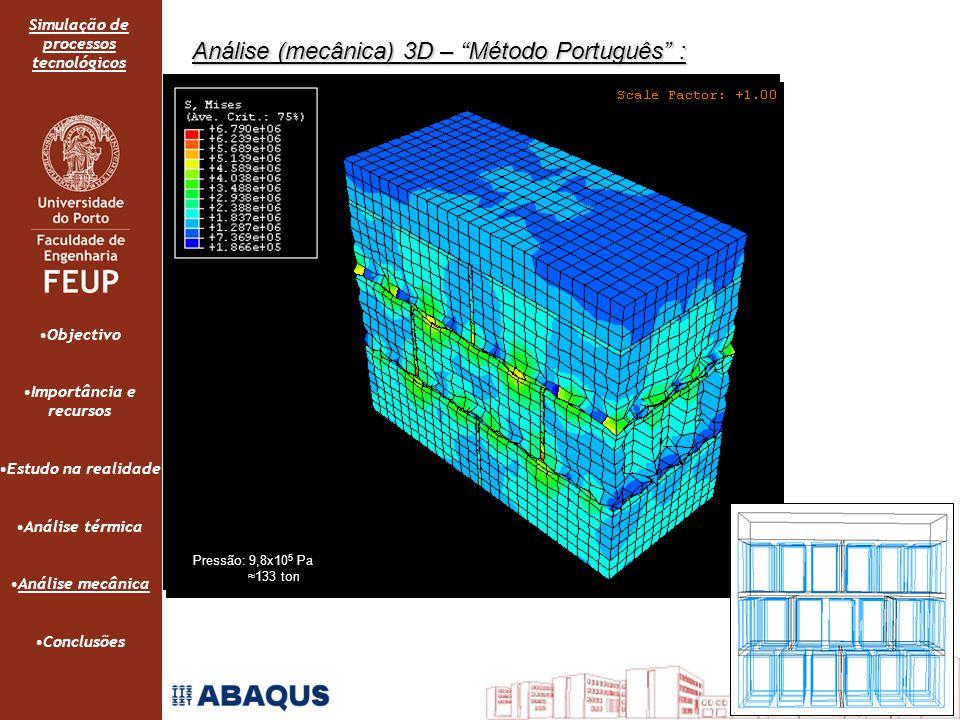 Simulação de processos tecnológicos Análise (mecânica) 3D – Método Português : Pressão: 9,8x10 5 Pa ≈133 ton Objectivo Importância e recursos Estudo na realidade Análise térmica Análise mecânica Conclusões