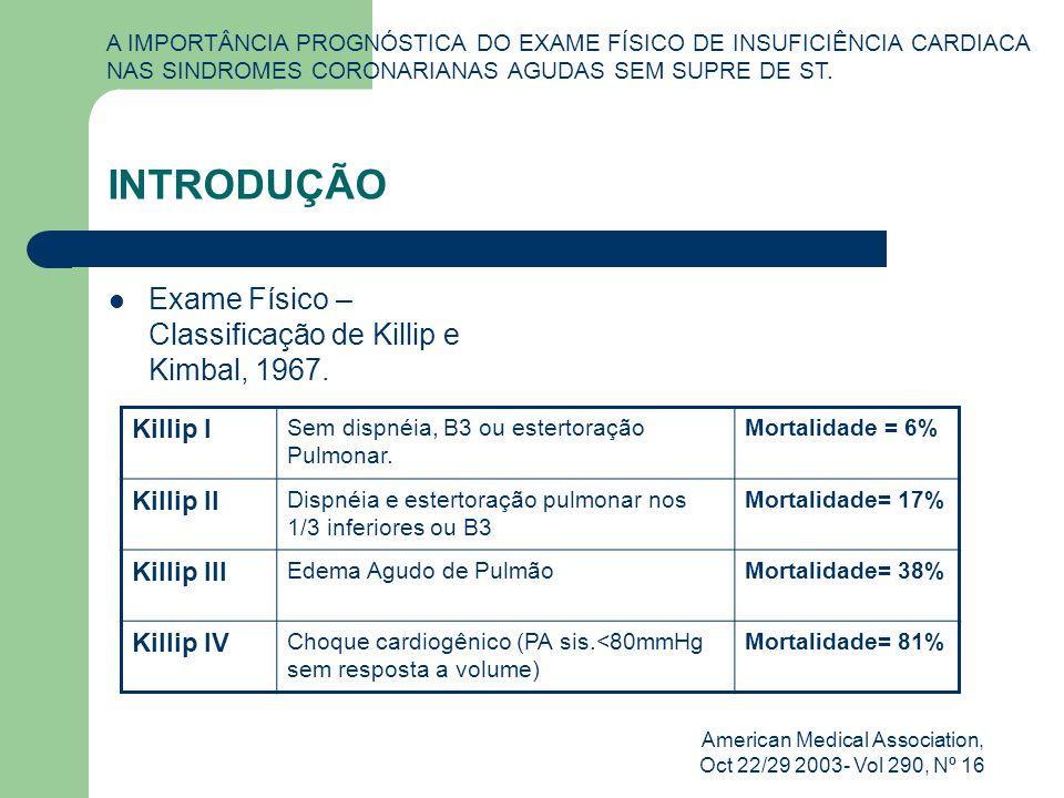 American Medical Association, Oct 22/29 2003- Vol 290, Nº 16 INTRODUÇÃO Exame Físico – Classificação de Killip e Kimbal, 1967.
