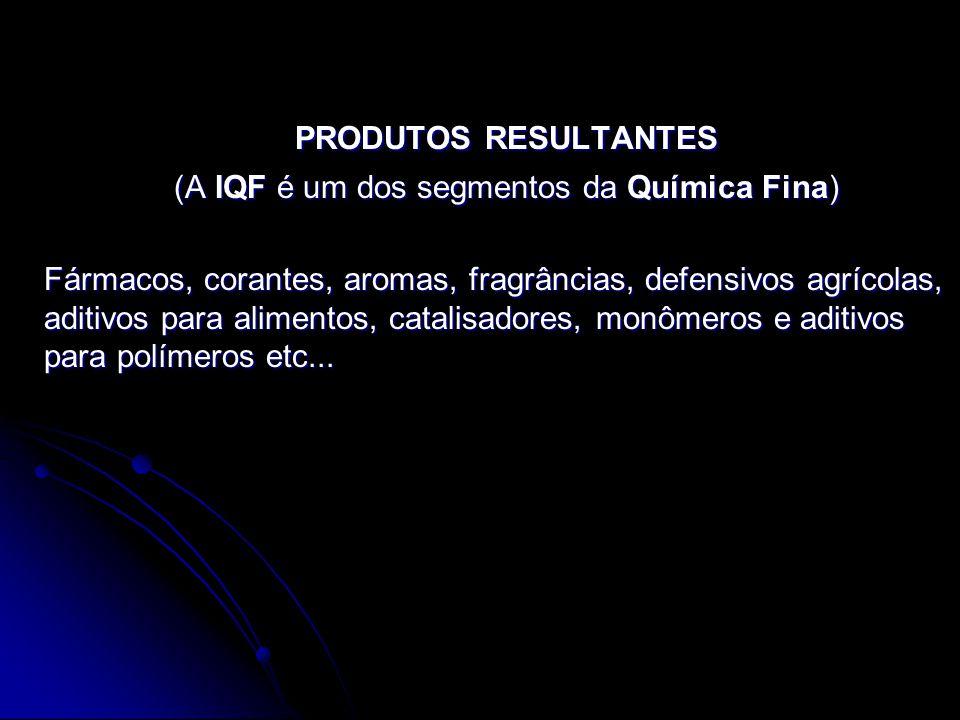 PRODUTOS RESULTANTES (A IQF é um dos segmentos da Química Fina) Fármacos, corantes, aromas, fragrâncias, defensivos agrícolas, aditivos para alimentos