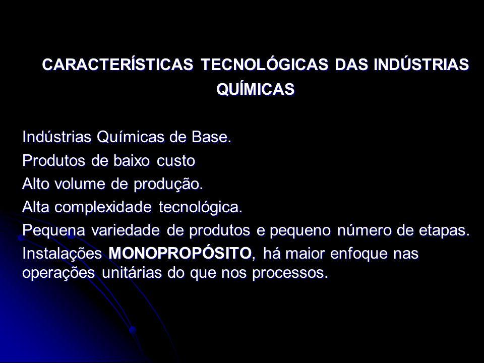 CARACTERÍSTICAS TECNOLÓGICAS DAS INDÚSTRIAS QUÍMICAS Indústrias Químicas de Base. Produtos de baixo custo Alto volume de produção. Alta complexidade t
