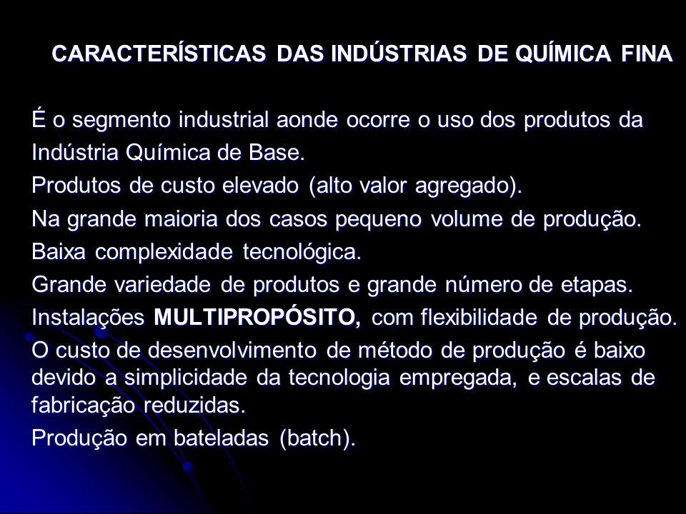CARACTERÍSTICAS DAS INDÚSTRIAS DE QUÍMICA FINA É o segmento industrial aonde ocorre o uso dos produtos da Indústria Química de Base. Produtos de custo