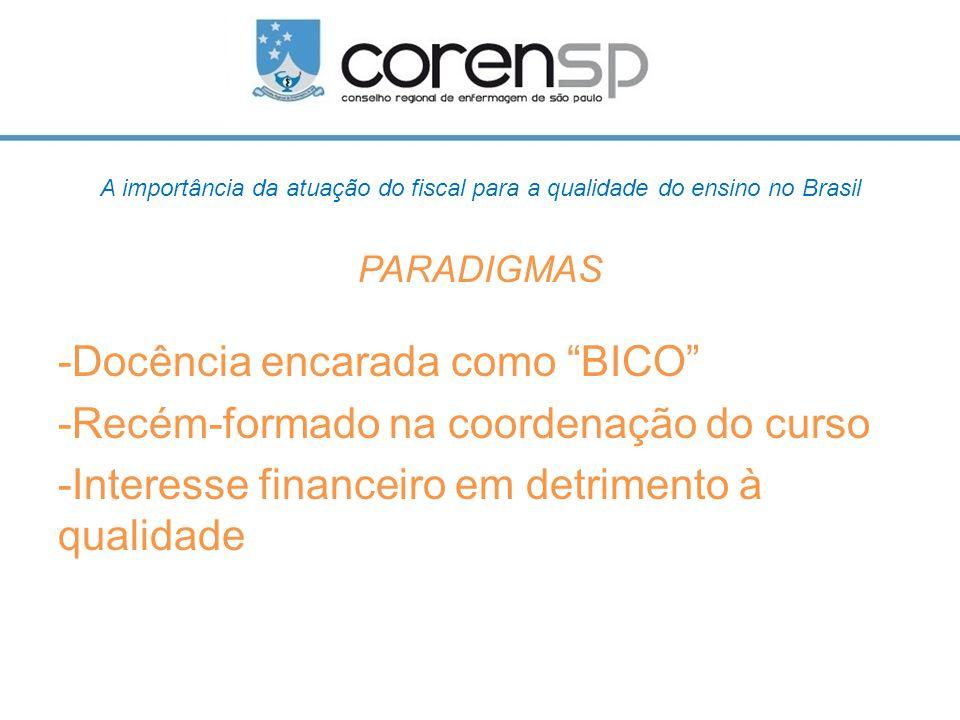 """A importância da atuação do fiscal para a qualidade do ensino no Brasil PARADIGMAS -Docência encarada como """"BICO"""" -Recém-formado na coordenação do cur"""