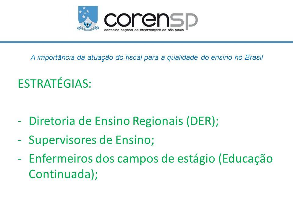 A importância da atuação do fiscal para a qualidade do ensino no Brasil ESTRATÉGIAS: -Diretoria de Ensino Regionais (DER); -Supervisores de Ensino; -E