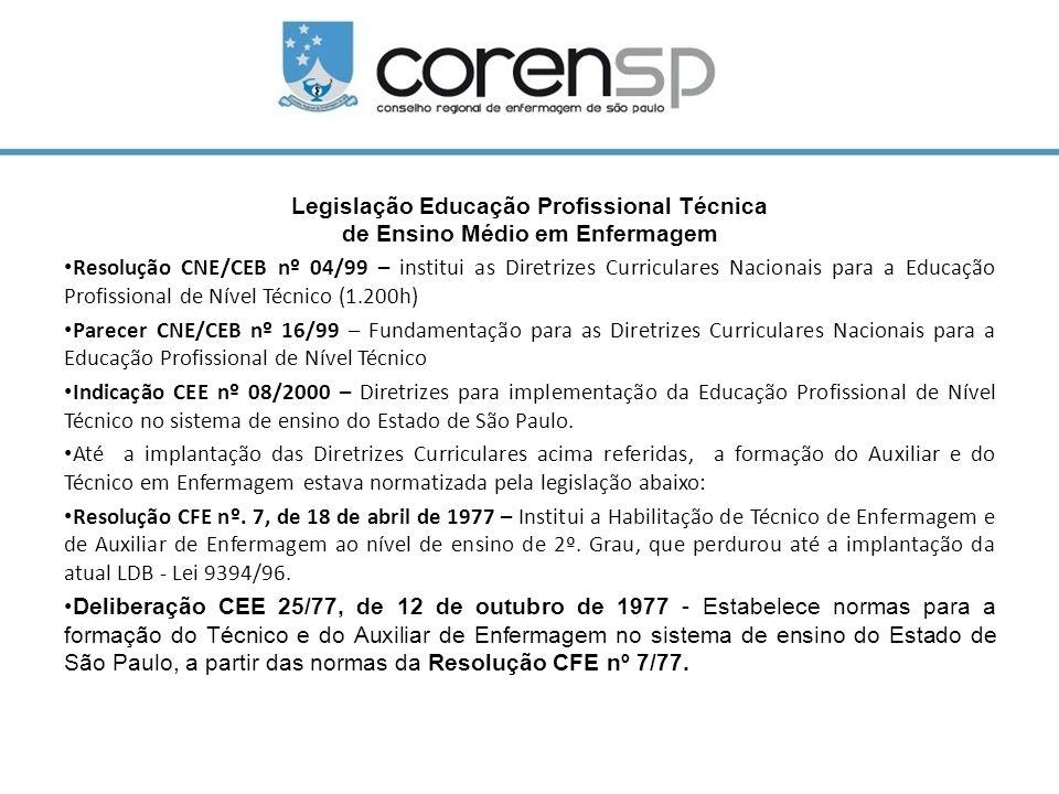 Legislação Educação Profissional Técnica de Ensino Médio em Enfermagem Resolução CNE/CEB nº 04/99 – institui as Diretrizes Curriculares Nacionais para