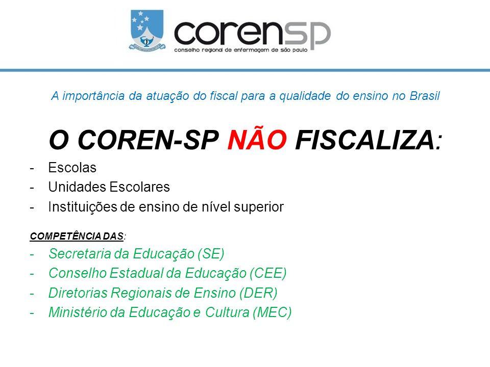 A importância da atuação do fiscal para a qualidade do ensino no Brasil O COREN-SP NÃO FISCALIZA: -Escolas -Unidades Escolares -Instituições de ensino