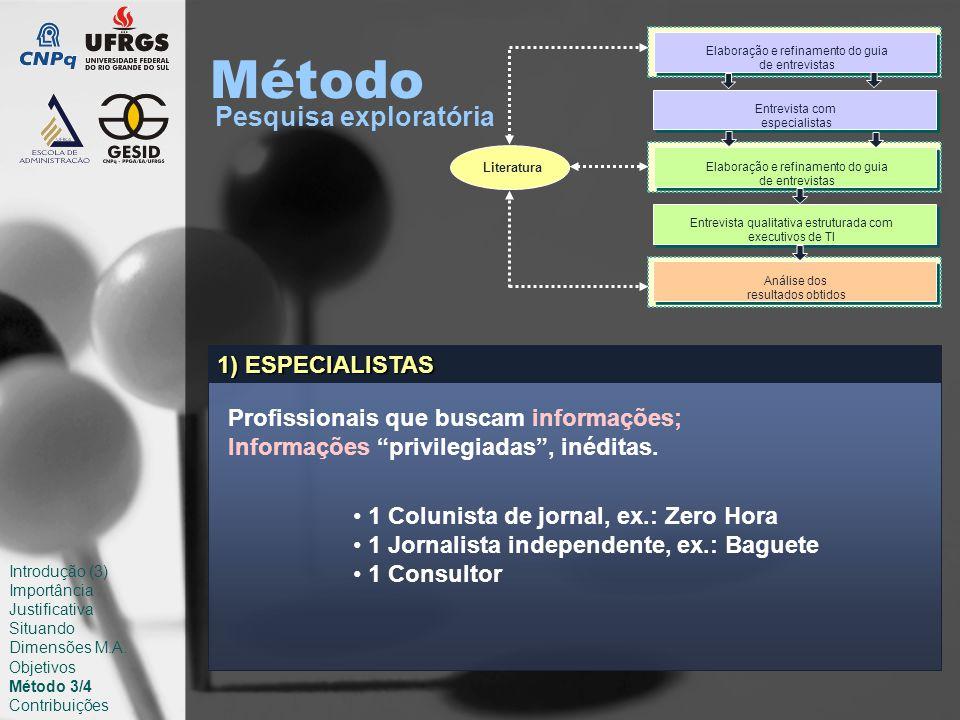 Método Pesquisa exploratória 1) ESPECIALISTAS Profissionais que buscam informações; Informações privilegiadas , inéditas.
