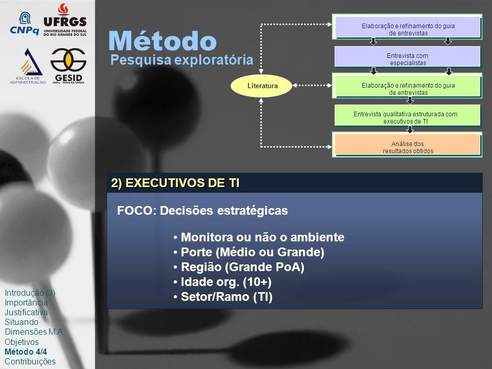 Método Pesquisa exploratória 2) EXECUTIVOS DE TI FOCO: Decisões estratégicas Monitora ou não o ambiente Porte (Médio ou Grande) Região (Grande PoA) Idade org.