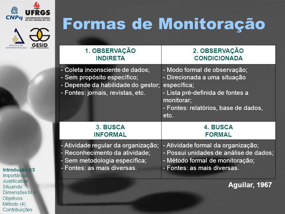 Formas de Monitoração 1. OBSERVAÇÃO INDIRETA 2.