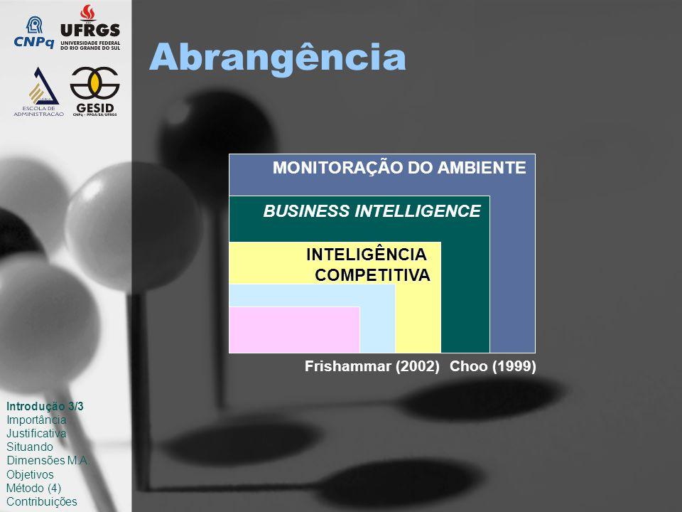 Abrangência Frishammar (2002)Choo (1999) MONITORAÇÃO DO AMBIENTE BUSINESS INTELLIGENCE INTELIGÊNCIACOMPETITIVA Introdução 3/3 Importância Justificativa Situando Dimensões M.A.