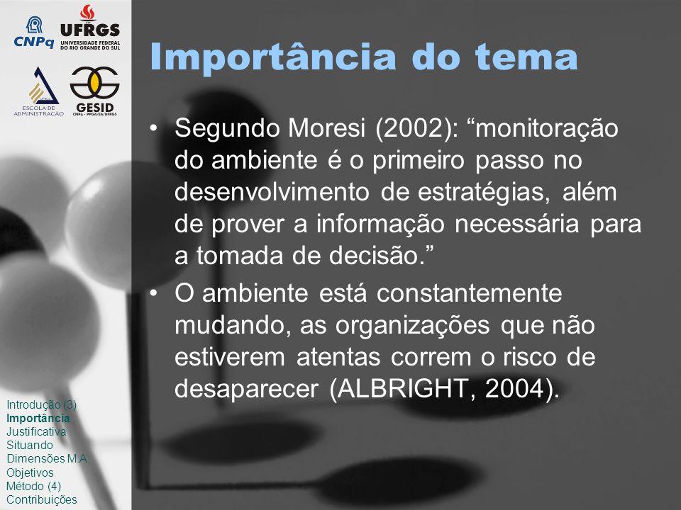 Importância do tema Segundo Moresi (2002): monitoração do ambiente é o primeiro passo no desenvolvimento de estratégias, além de prover a informação necessária para a tomada de decisão. O ambiente está constantemente mudando, as organizações que não estiverem atentas correm o risco de desaparecer (ALBRIGHT, 2004).