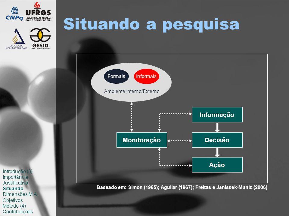 Situando a pesquisa Informação Decisão Ação Monitoração FormaisInformais Ambiente Interno/Externo Introdução (3) Importância Justificativa Situando Dimensões M.A.
