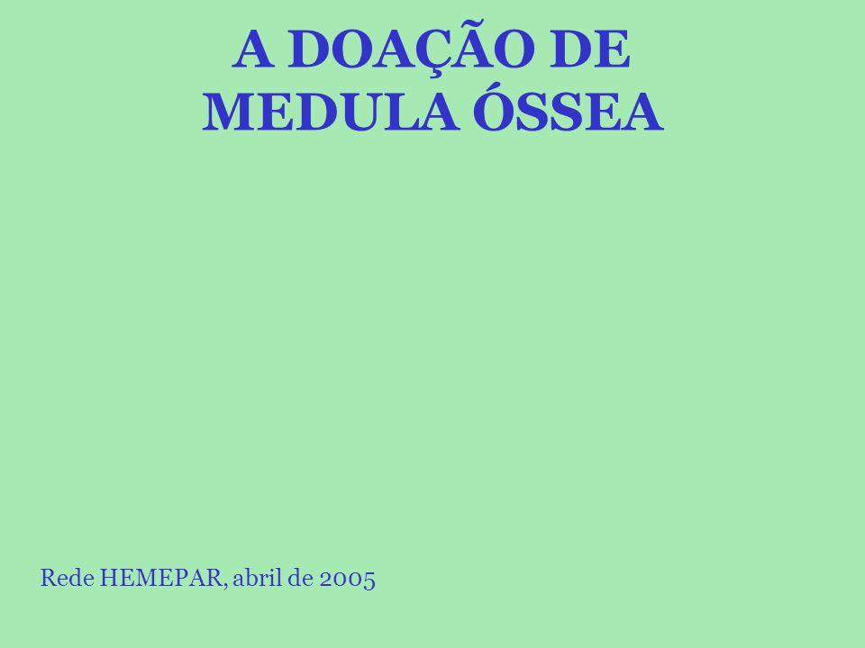 A DOAÇÃO DE MEDULA ÓSSEA A Medula Óssea O que é, importância O Transplante de Medula Óssea Por que, como, onde, quando O HLA e a Compatibilidade de Tecidos O Cadastramento como Doador/a Voluntário/a de Medula Óssea.