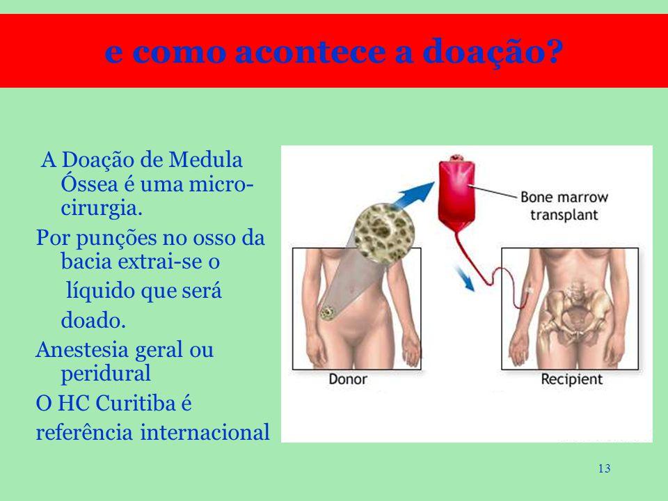 13 A Doação de Medula Óssea é uma micro- cirurgia. Por punções no osso da bacia extrai-se o líquido que será doado. Anestesia geral ou peridural O HC