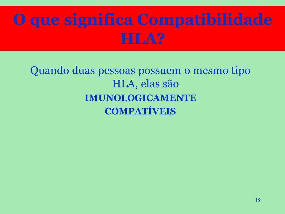 19 Quando duas pessoas possuem o mesmo tipo HLA, elas são IMUNOLOGICAMENTE COMPATÍVEIS O que significa Compatibilidade HLA?