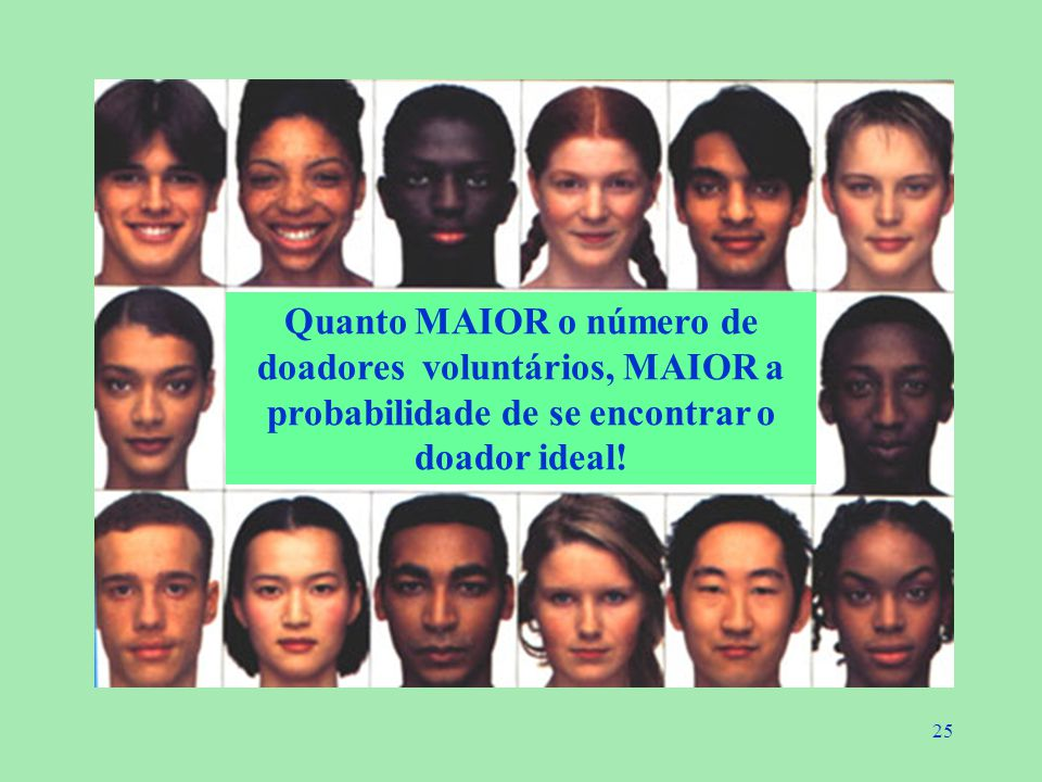 25 Quanto MAIOR o número de doadores voluntários, MAIOR a probabilidade de se encontrar o doador ideal!