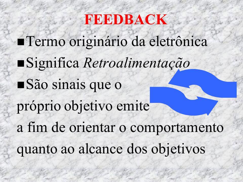FEEDBACK Termo originário da eletrônica Significa Retroalimentação São sinais que o próprio objetivo emite a fim de orientar o comportamento quanto ao alcance dos objetivos