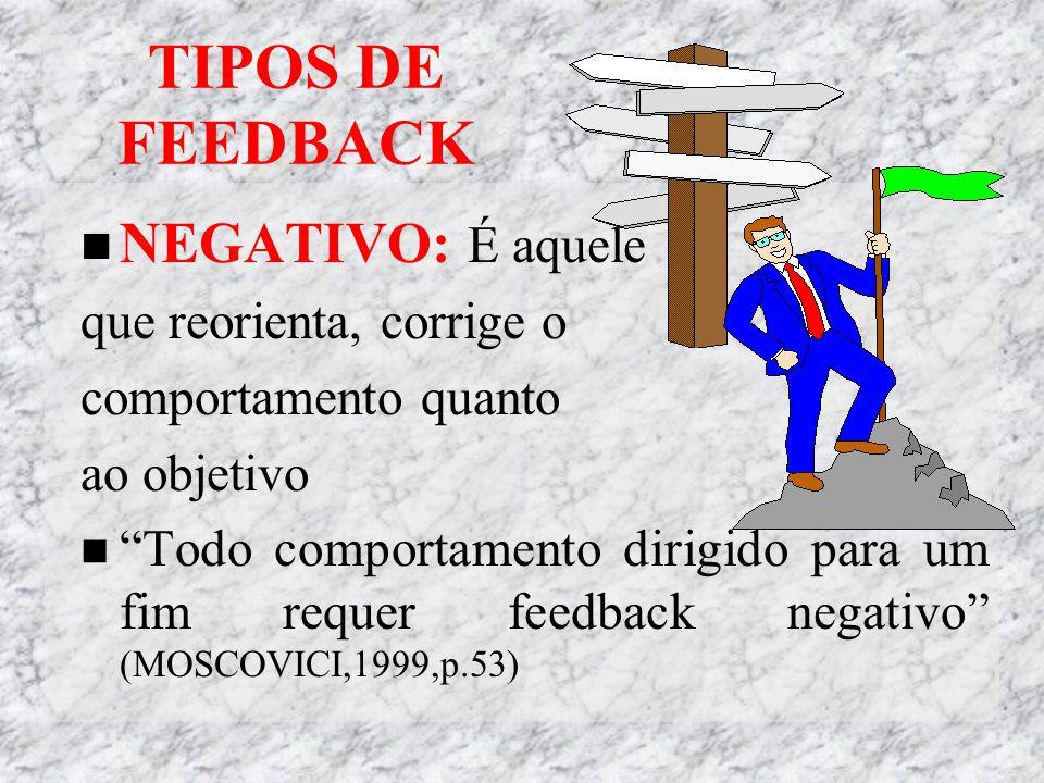 TIPOS DE FEEDBACK NEGATIVO: É aquele que reorienta, corrige o comportamento quanto ao objetivo Todo comportamento dirigido para um fim requer feedback negativo (MOSCOVICI,1999,p.53)