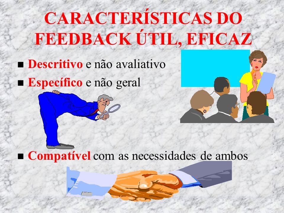 CARACTERÍSTICAS DO FEEDBACK ÚTIL, EFICAZ Descritivo e não avaliativo Específico e não geral Compatível com as necessidades de ambos