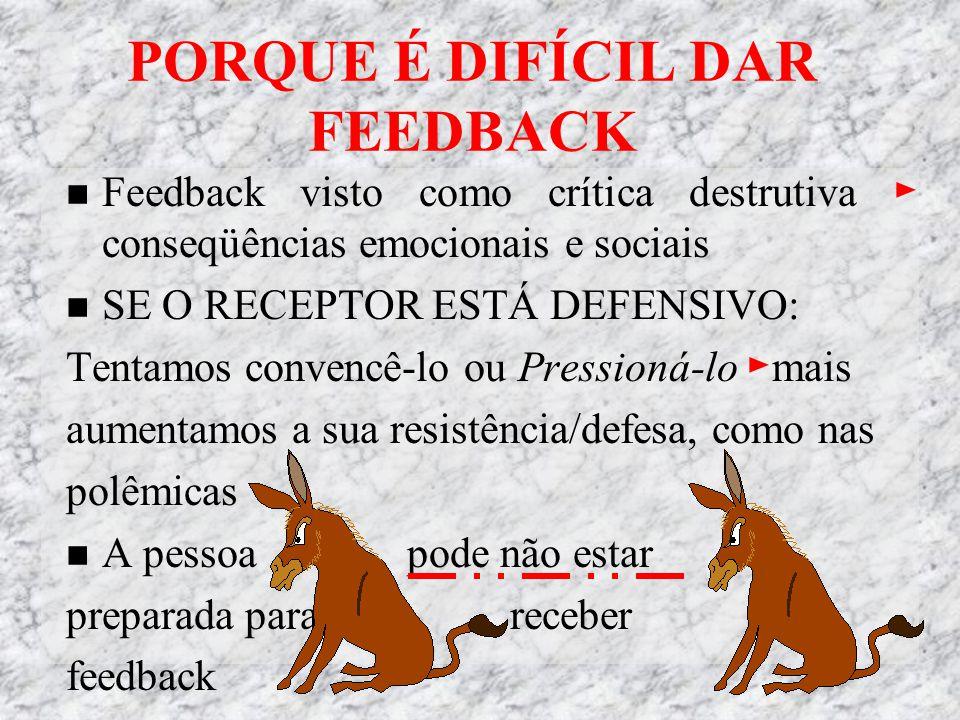 PORQUE É DIFÍCIL DAR FEEDBACK Feedback visto como crítica destrutiva ► conseqüências emocionais e sociais SE O RECEPTOR ESTÁ DEFENSIVO: Tentamos convencê-lo ou Pressioná-lo ►mais aumentamos a sua resistência/defesa, como nas polêmicas A pessoa pode não estar preparada para receber feedback
