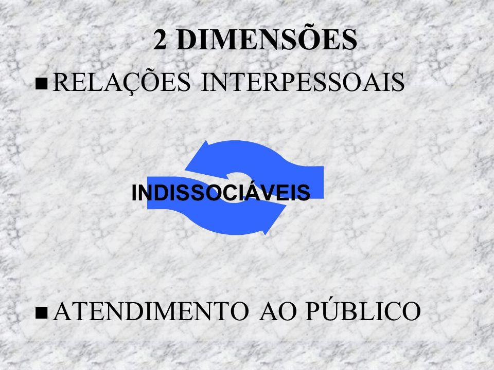 2 DIMENSÕES RELAÇÕES INTERPESSOAIS INDISSOCIÁVEIS ATENDIMENTO AO PÚBLICO