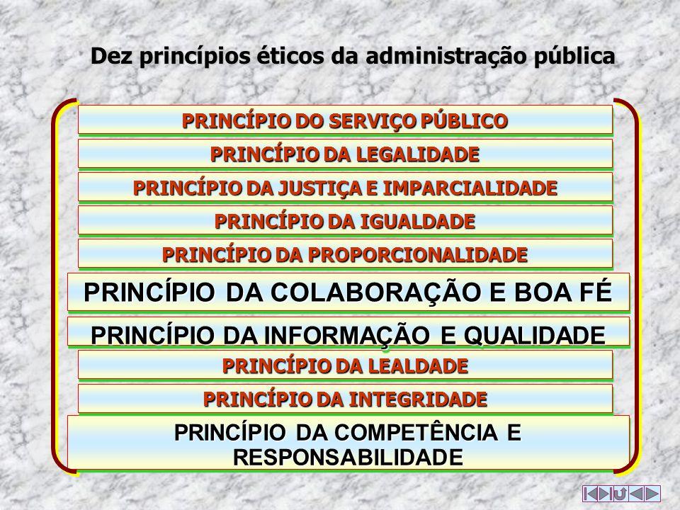 PRINCÍPIO DA COMPETÊNCIA E RESPONSABILIDADE PRINCÍPIO DA INTEGRIDADE PRINCÍPIO DA LEALDADE PRINCÍPIO DA INFORMAÇÃO E QUALIDADE PRINCÍPIO DA COLABORAÇÃO E BOA FÉ PRINCÍPIO DA PROPORCIONALIDADE PRINCÍPIO DA IGUALDADE PRINCÍPIO DA LEGALIDADE Dez princípios éticos da administração pública PRINCÍPIO DA JUSTIÇA E IMPARCIALIDADE PRINCÍPIO DO SERVIÇO PÚBLICO