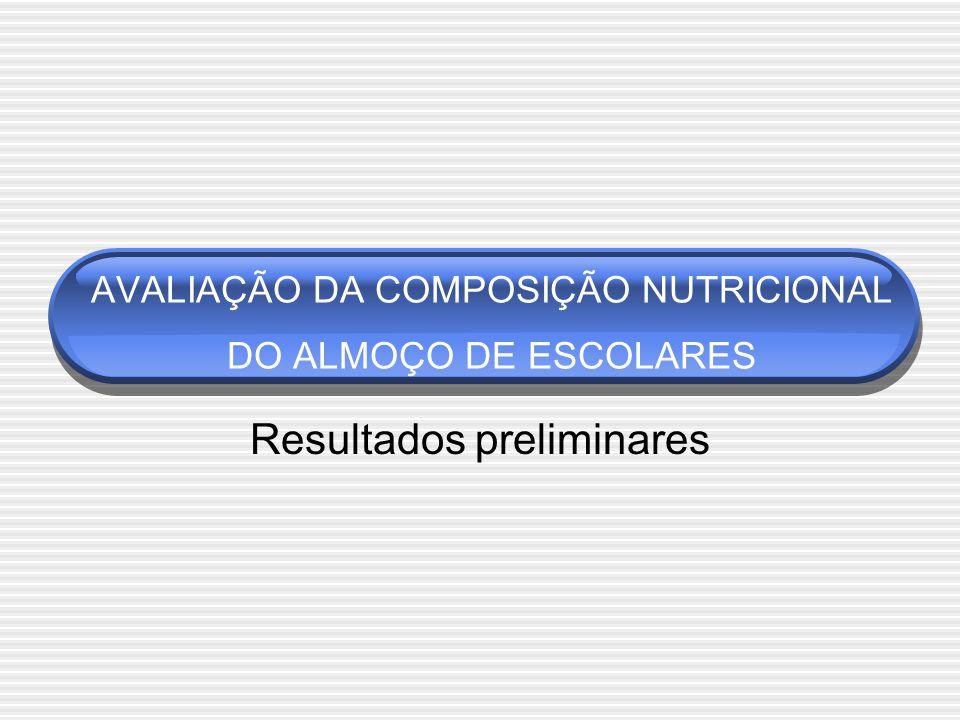 AVALIAÇÃO DA COMPOSIÇÃO NUTRICIONAL DO ALMOÇO DE ESCOLARES Resultados preliminares