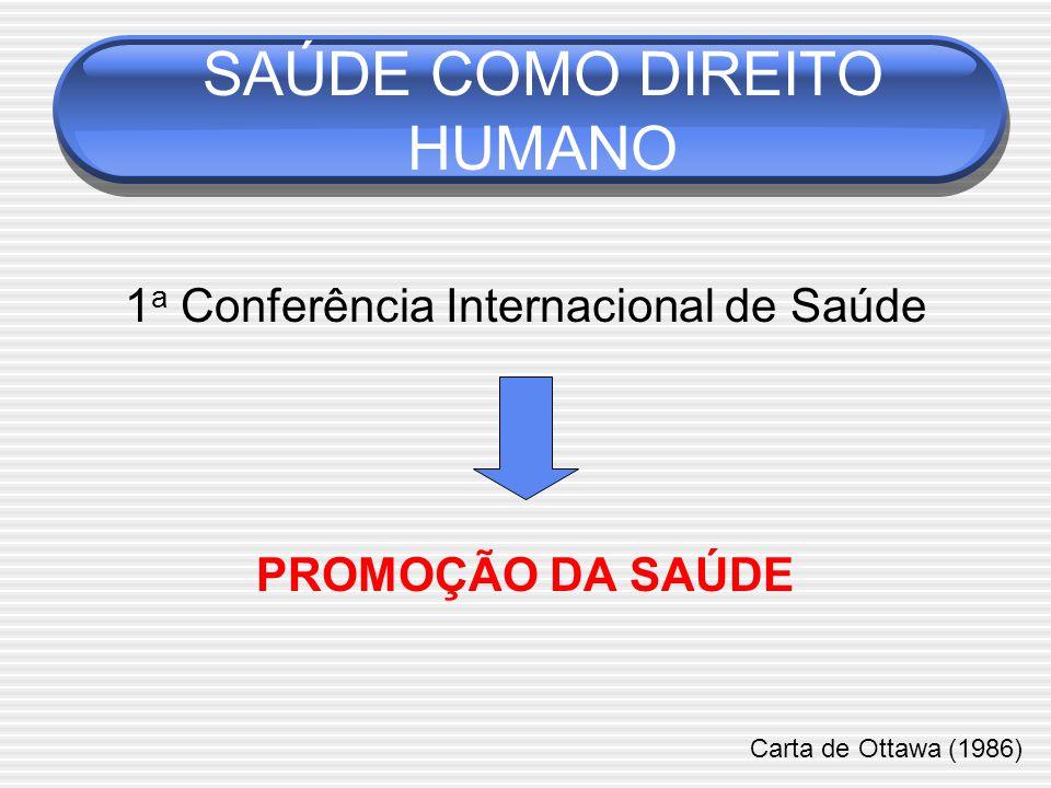 1 a Conferência Internacional de Saúde PROMOÇÃO DA SAÚDE SAÚDE COMO DIREITO HUMANO Carta de Ottawa (1986)