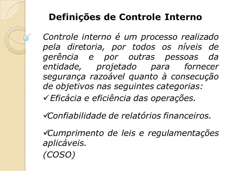 Definições de Controle Interno Controle interno é um processo realizado pela diretoria, por todos os níveis de gerência e por outras pessoas da entida