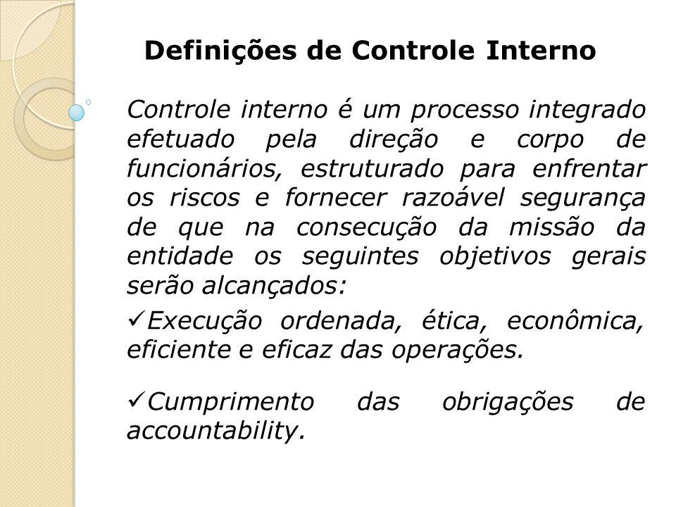 Definições de Controle Interno Controle interno é um processo integrado efetuado pela direção e corpo de funcionários, estruturado para enfrentar os r