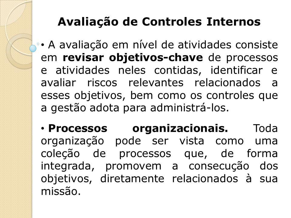 Avaliação de Controles Internos A avaliação em nível de atividades consiste em revisar objetivos-chave de processos e atividades neles contidas, ident