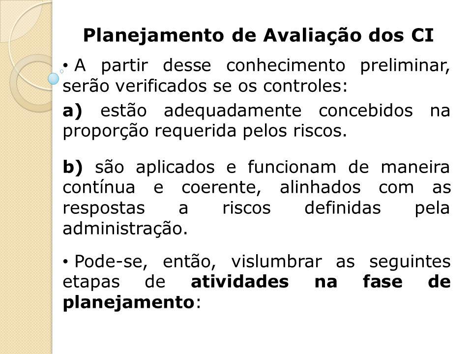 Planejamento de Avaliação dos CI A partir desse conhecimento preliminar, serão verificados se os controles: a) estão adequadamente concebidos na propo