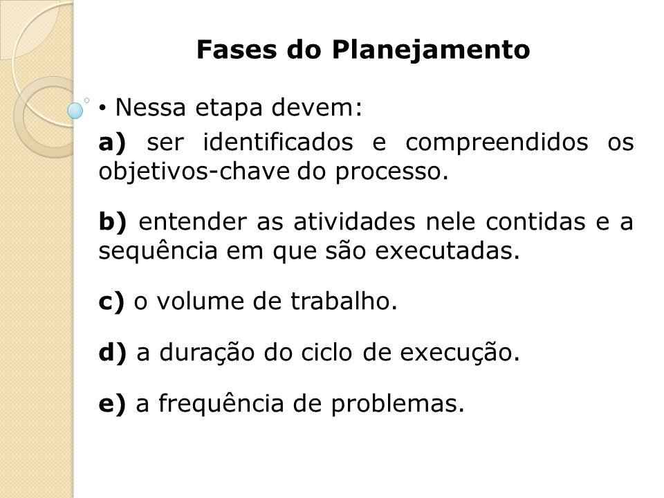 Fases do Planejamento Nessa etapa devem: a) ser identificados e compreendidos os objetivos-chave do processo. b) entender as atividades nele contidas