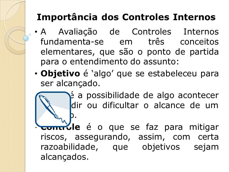 Importância dos Controles Internos A Avaliação de Controles Internos fundamenta-se em três conceitos elementares, que são o ponto de partida para o en
