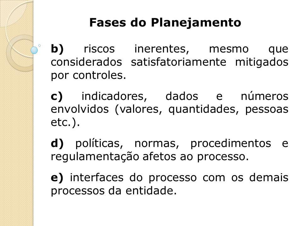 Fases do Planejamento b) riscos inerentes, mesmo que considerados satisfatoriamente mitigados por controles. c) indicadores, dados e números envolvido